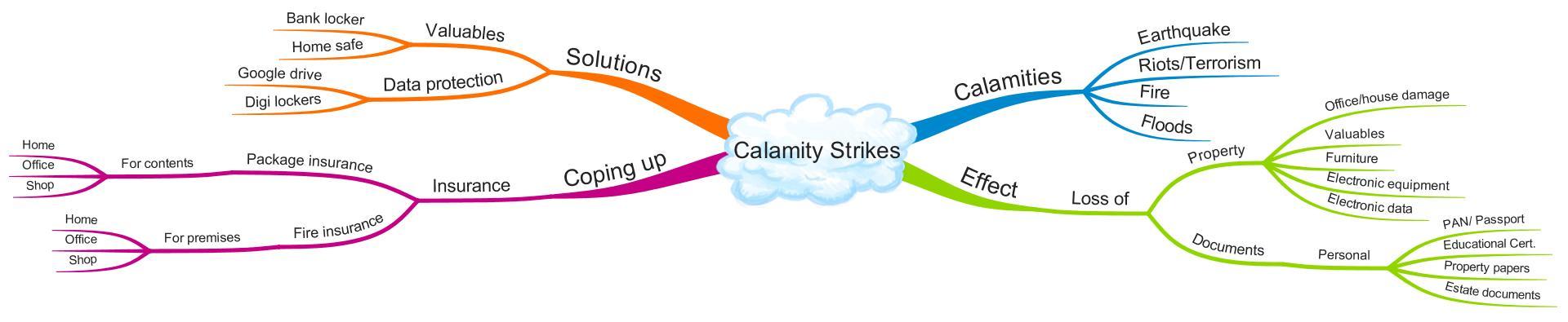 Calamity Strikes